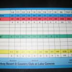 Playboy Lake Geneva Golf Score Card
