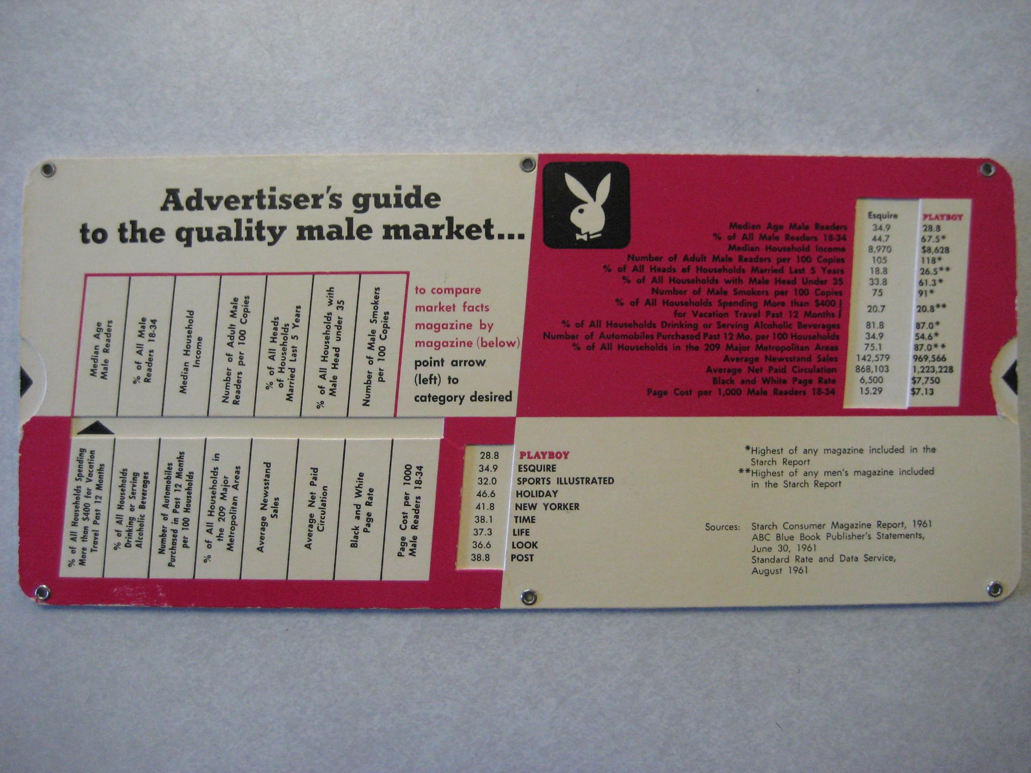 Playboy Advertising Rate Indicator 1963 Reverse